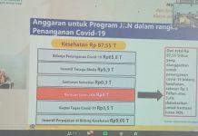 Pemerintah Alokasikan Dana Rp 51,2 Triliun untuk JKN